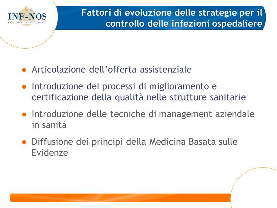 Fattori di evoluzione delle strategie per il controllo delle infezioni ospedaliere