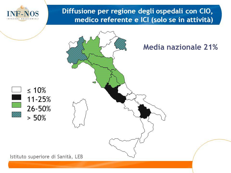 La epidemiologia delle IO in Italia