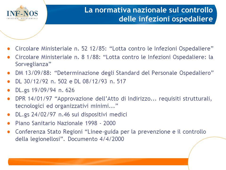 La normativa nazionale sul controllo delle infezioni ospedaliere