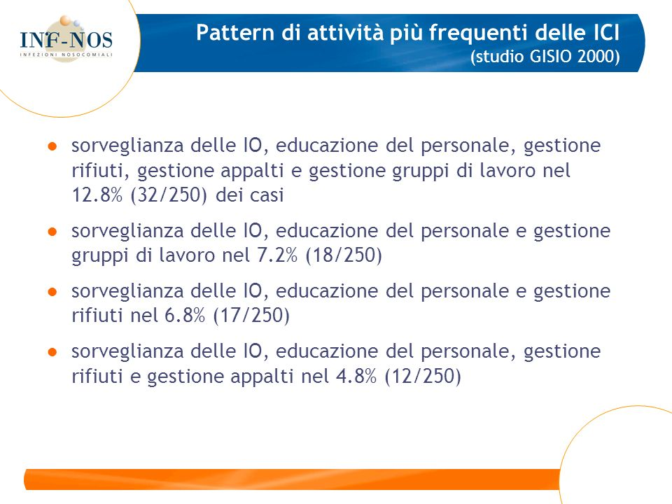 Pattern di attività più frequenti delle ICI (studio GISIO 2000)