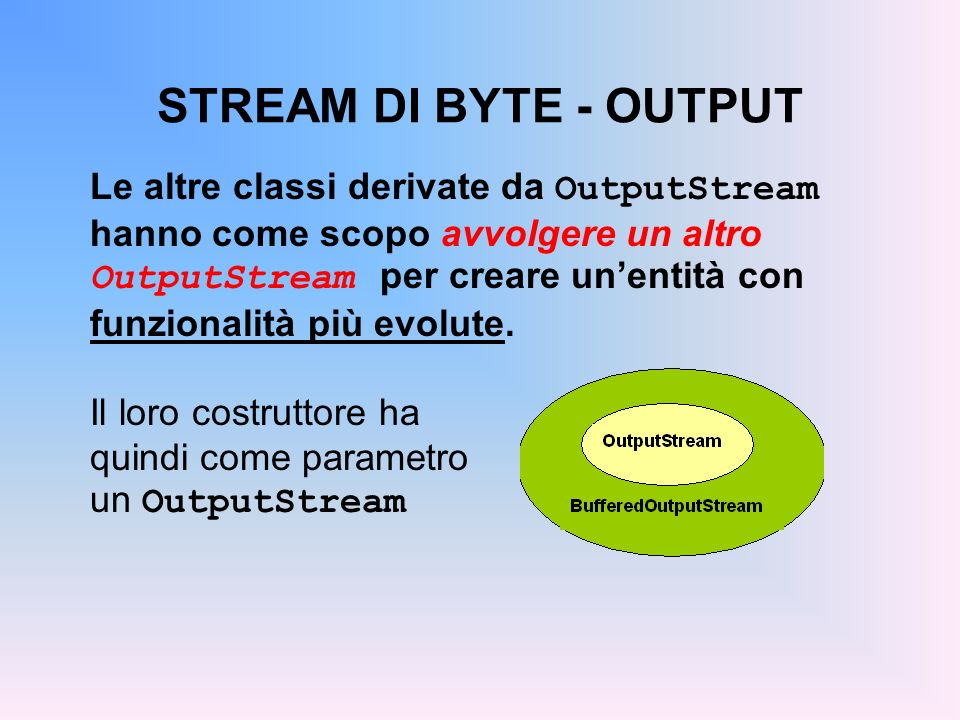 STREAM DI BYTE - OUTPUT Le altre classi derivate da OutputStream