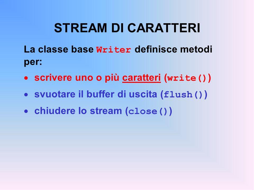 STREAM DI CARATTERI La classe base Writer definisce metodi per: