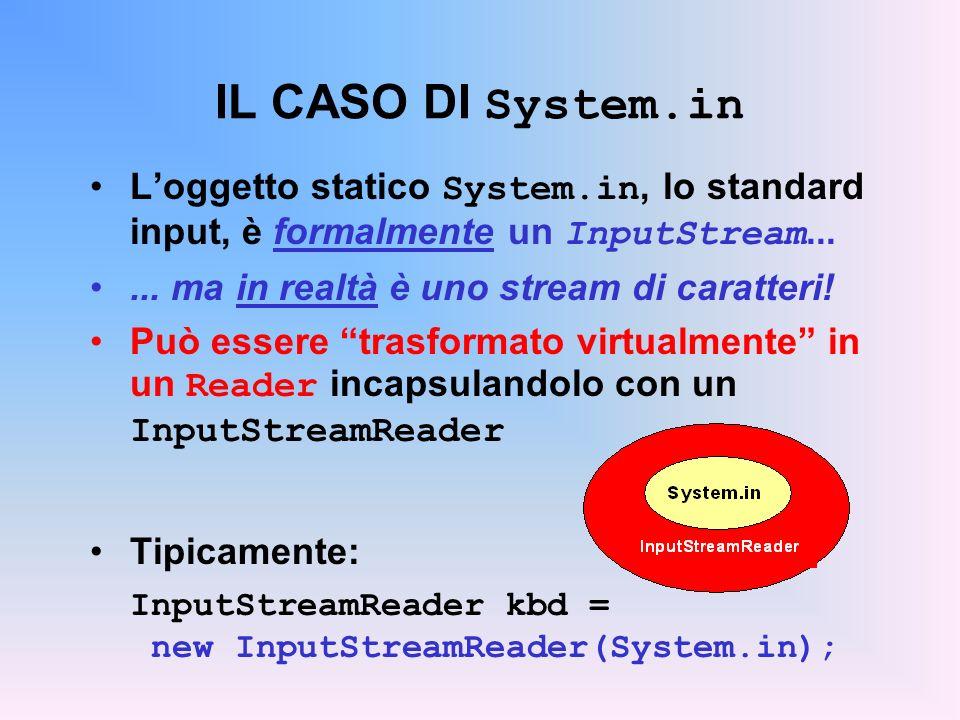 IL CASO DI System.in L'oggetto statico System.in, lo standard input, è formalmente un InputStream...