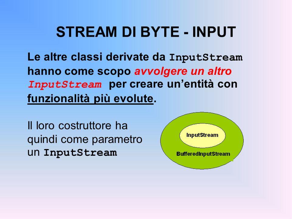 STREAM DI BYTE - INPUT Le altre classi derivate da InputStream