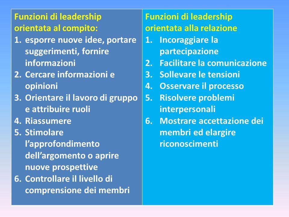 Funzioni di leadership orientata al compito: