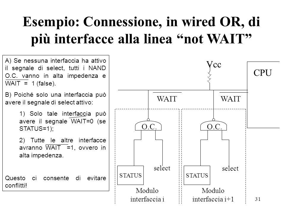 Esempio: Connessione, in wired OR, di più interfacce alla linea not WAIT