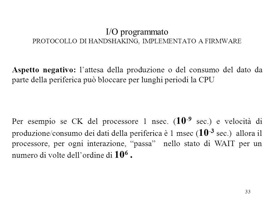 I/O programmato PROTOCOLLO DI HANDSHAKING, IMPLEMENTATO A FIRMWARE