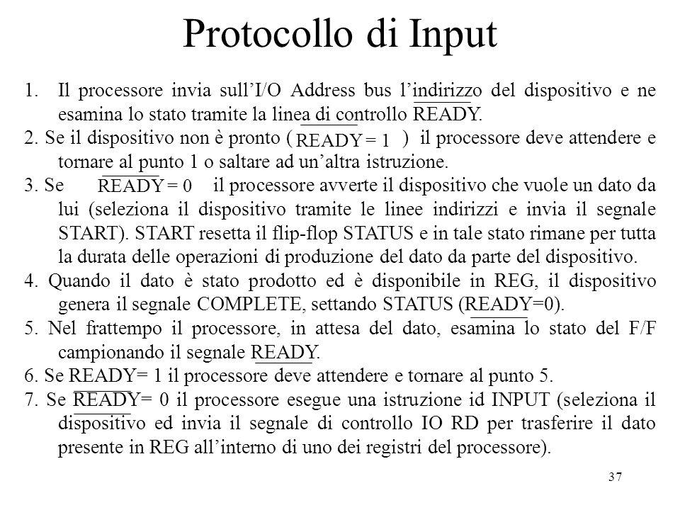 Protocollo di Input Il processore invia sull'I/O Address bus l'indirizzo del dispositivo e ne esamina lo stato tramite la linea di controllo READY.