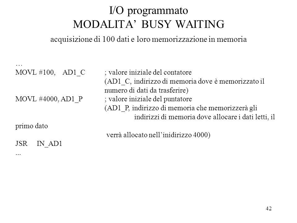 I/O programmato MODALITA' BUSY WAITING acquisizione di 100 dati e loro memorizzazione in memoria