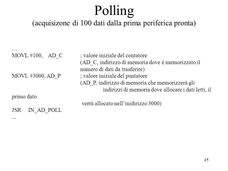 Polling (acquisizone di 100 dati dalla prima periferica pronta)