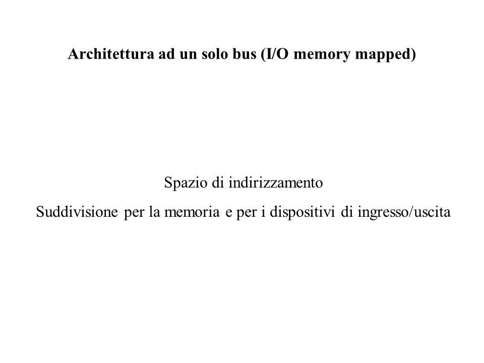 Architettura ad un solo bus (I/O memory mapped)