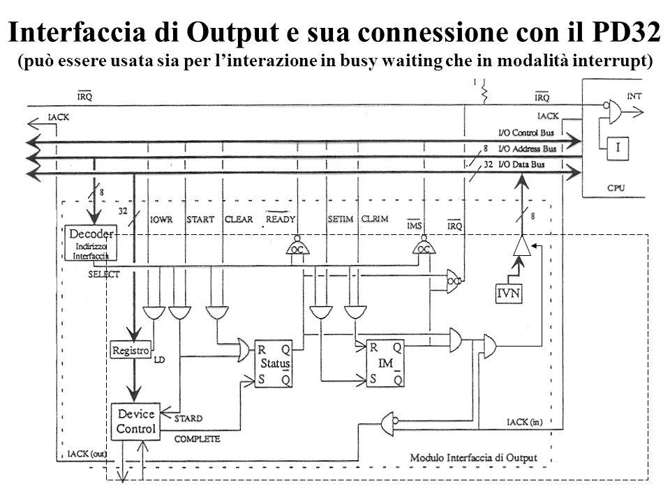 Interfaccia di Output e sua connessione con il PD32 (può essere usata sia per l'interazione in busy waiting che in modalità interrupt)