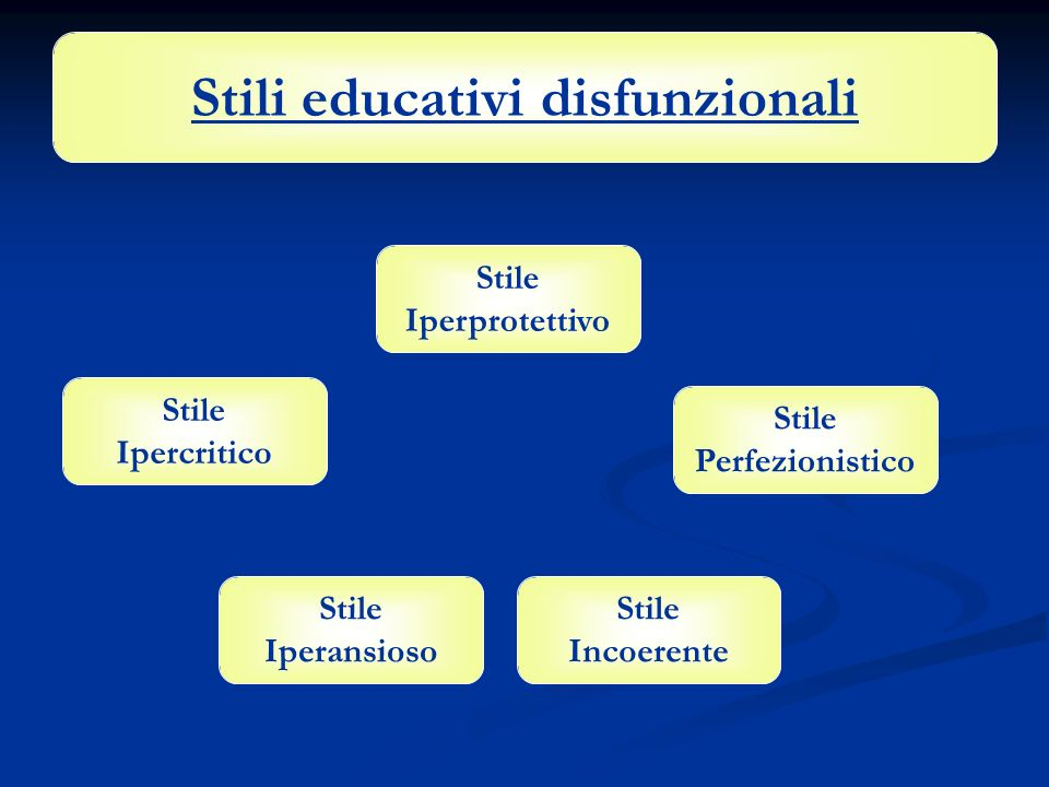 Stili educativi disfunzionali