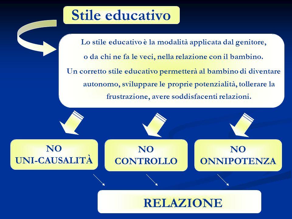 Stile educativo RELAZIONE NO UNI-CAUSALITÀ NO CONTROLLO NO ONNIPOTENZA