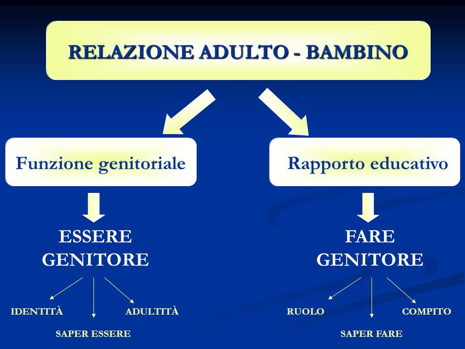 RELAZIONE ADULTO - BAMBINO