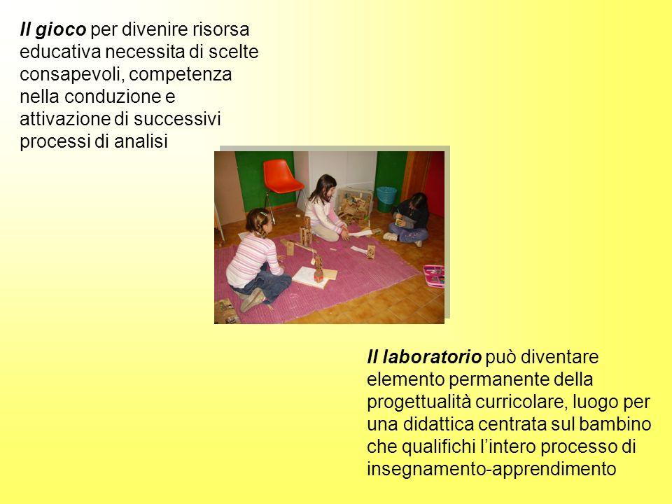 Il gioco per divenire risorsa educativa necessita di scelte consapevoli, competenza nella conduzione e attivazione di successivi processi di analisi