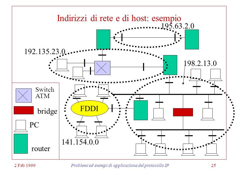 Indirizzi di rete e di host: esempio