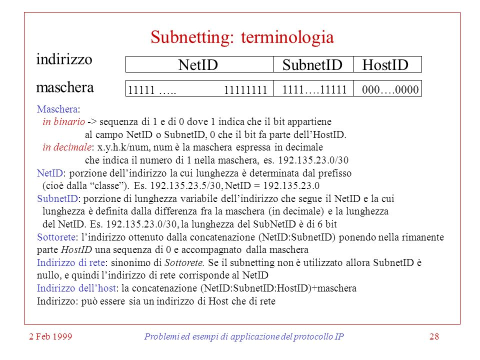 Subnetting: terminologia
