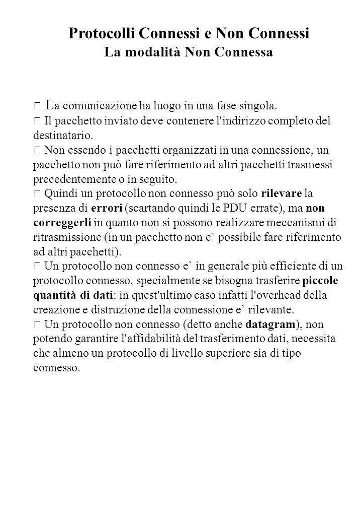 Protocolli Connessi e Non Connessi La modalità Non Connessa