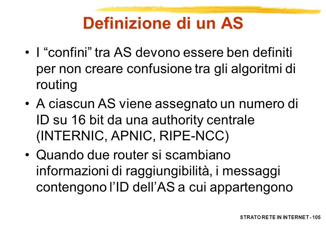 Definizione di un AS I confini tra AS devono essere ben definiti per non creare confusione tra gli algoritmi di routing.