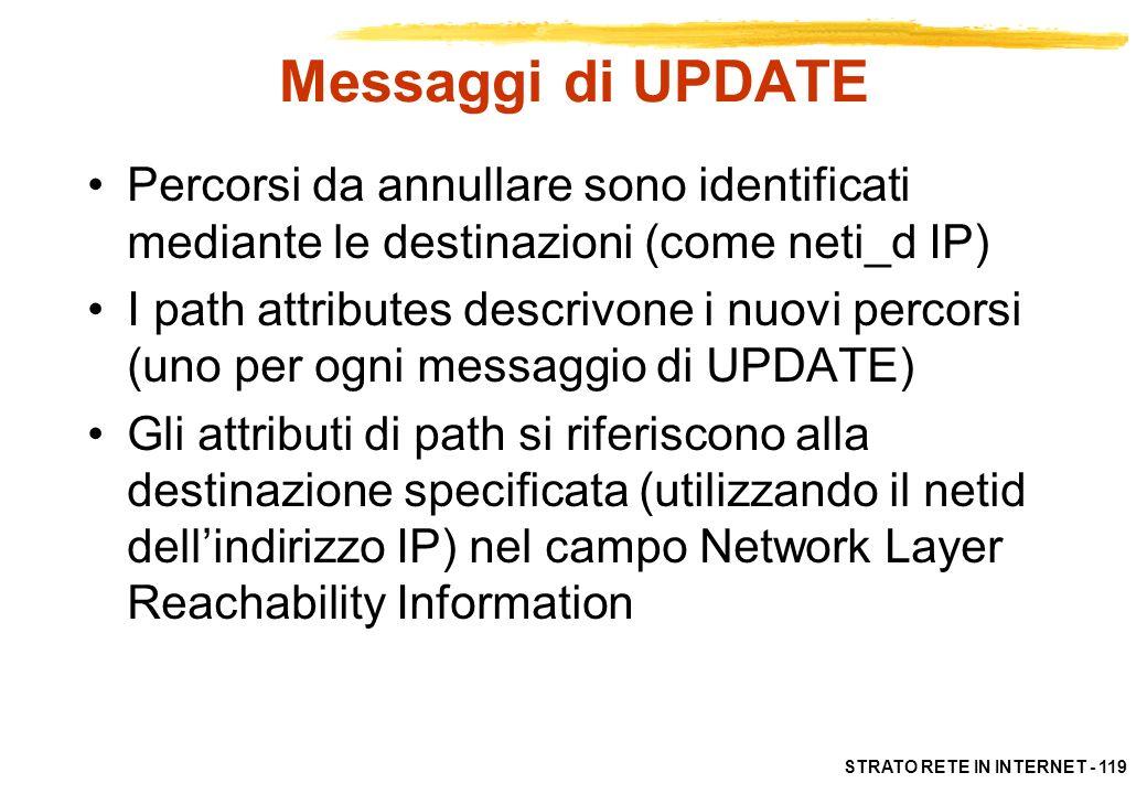 Messaggi di UPDATE Percorsi da annullare sono identificati mediante le destinazioni (come neti_d IP)