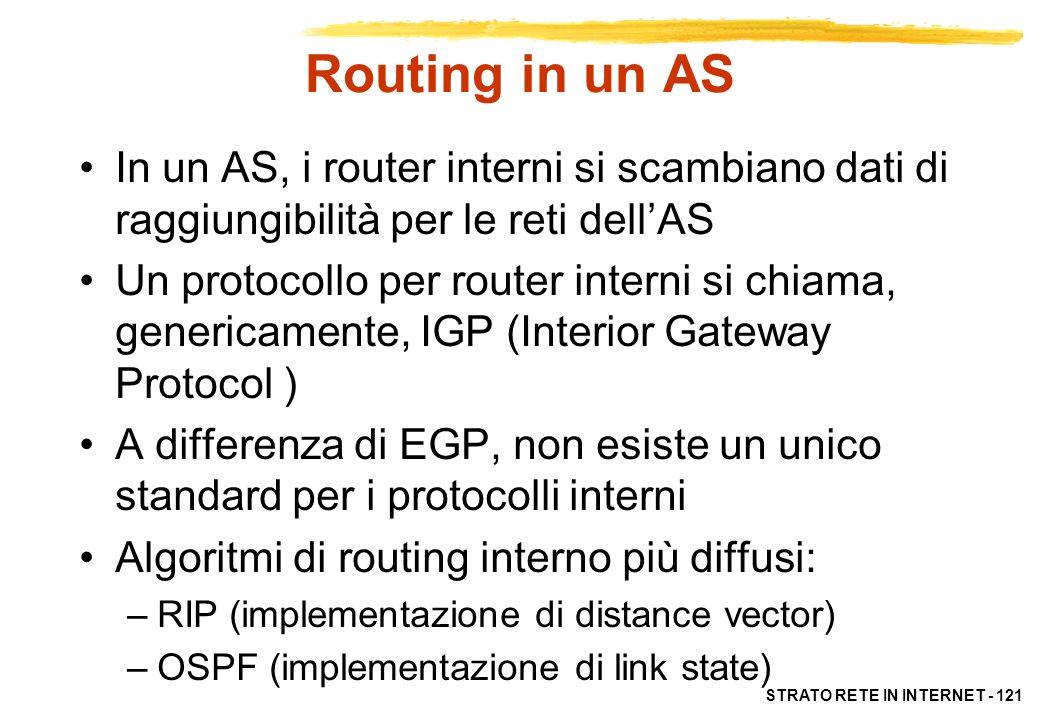 Routing in un ASIn un AS, i router interni si scambiano dati di raggiungibilità per le reti dell'AS.