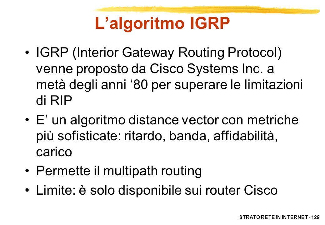 L'algoritmo IGRP