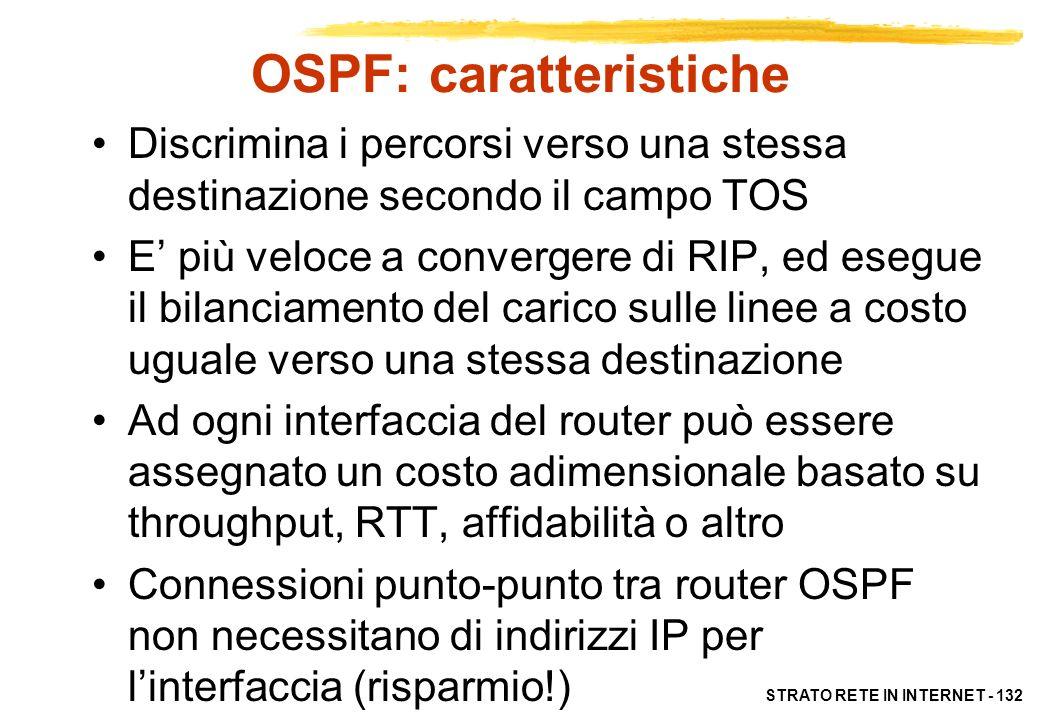 OSPF: caratteristiche