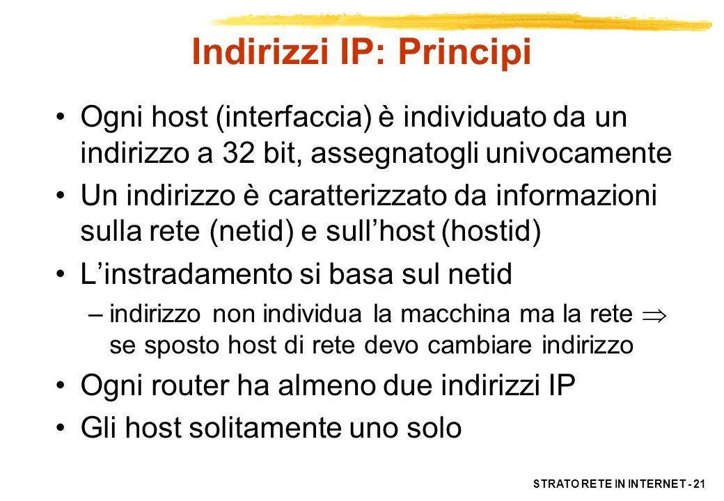 Indirizzi IP: Principi