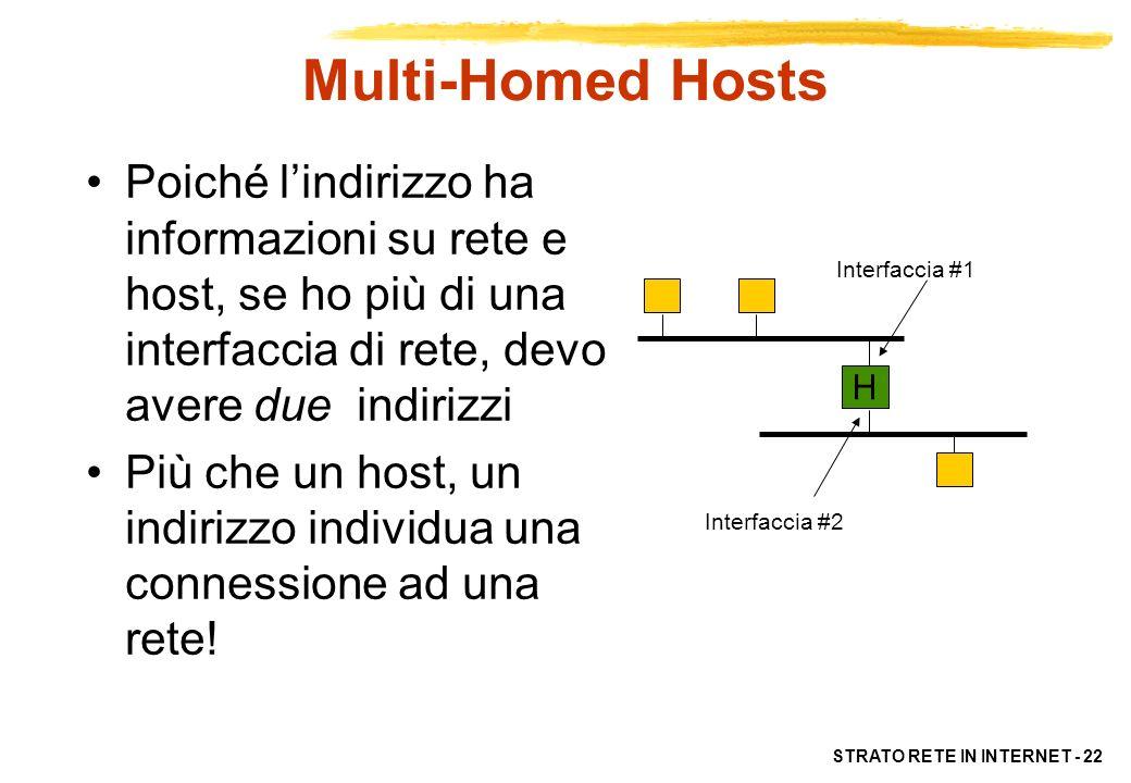 Multi-Homed HostsPoiché l'indirizzo ha informazioni su rete e host, se ho più di una interfaccia di rete, devo avere due indirizzi.