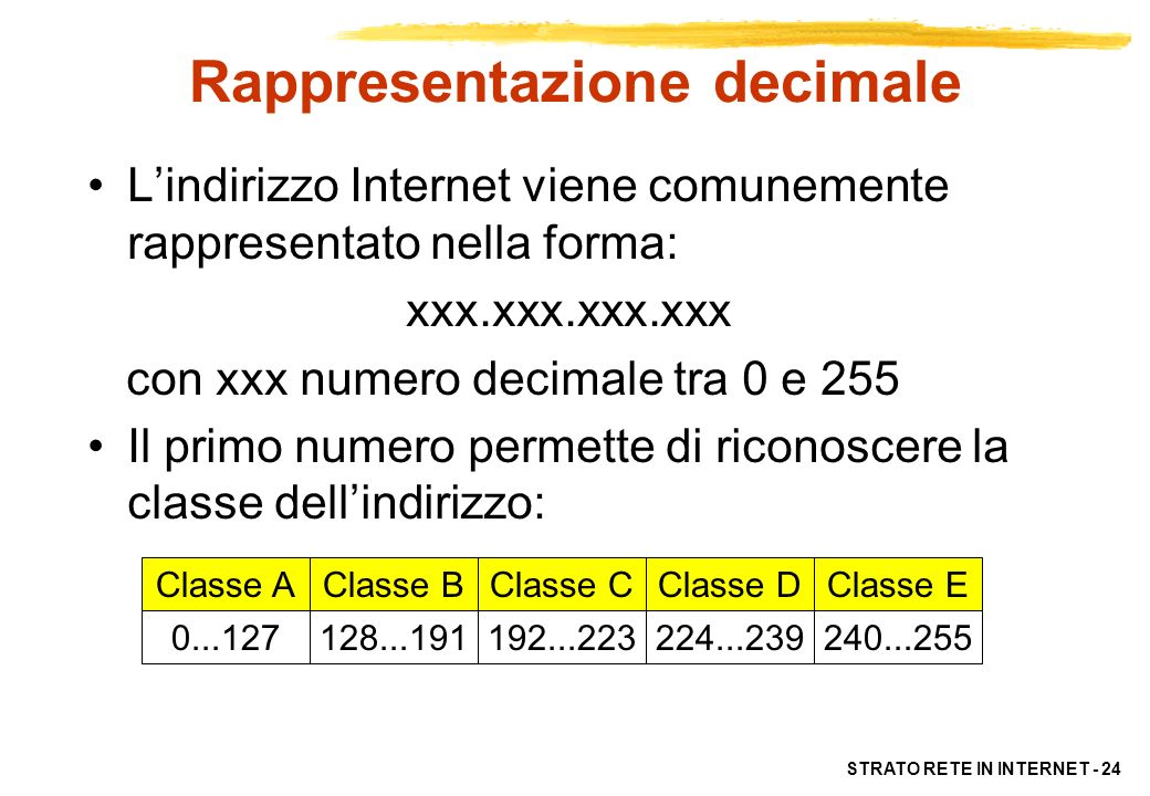Rappresentazione decimale