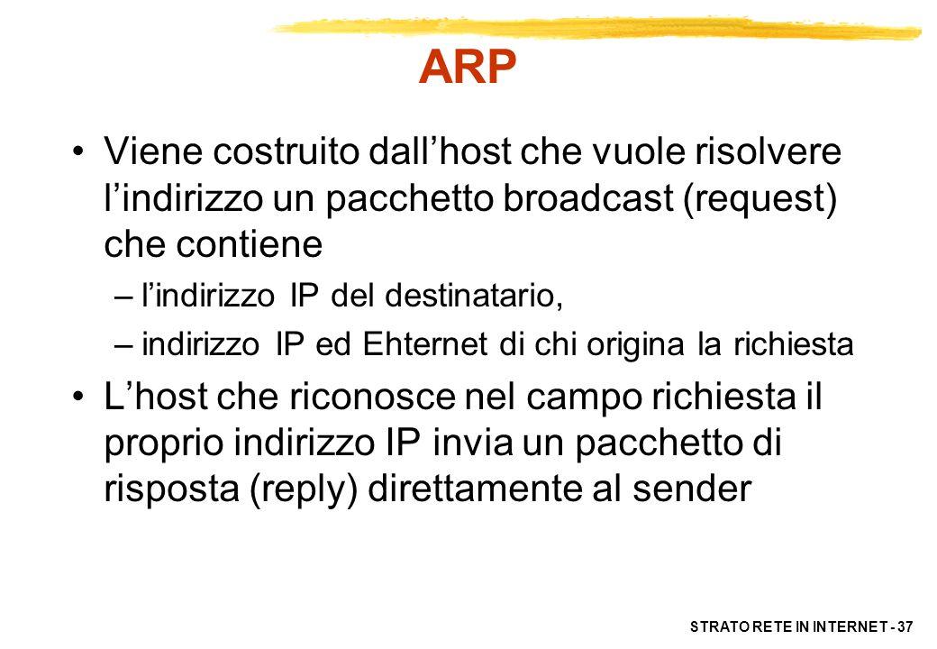 ARP Viene costruito dall'host che vuole risolvere l'indirizzo un pacchetto broadcast (request) che contiene.