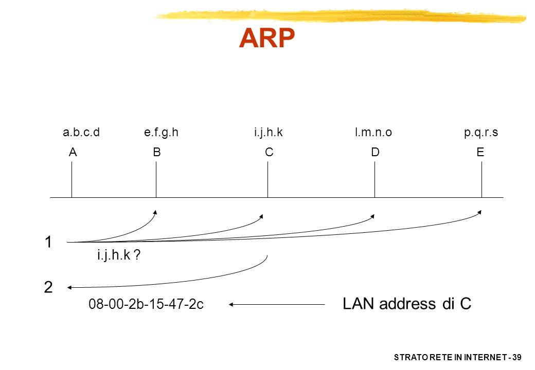 ARP a.b.c.d e.f.g.h i.j.h.k l.m.n.o p.q.r.s 1 2 LAN address di C