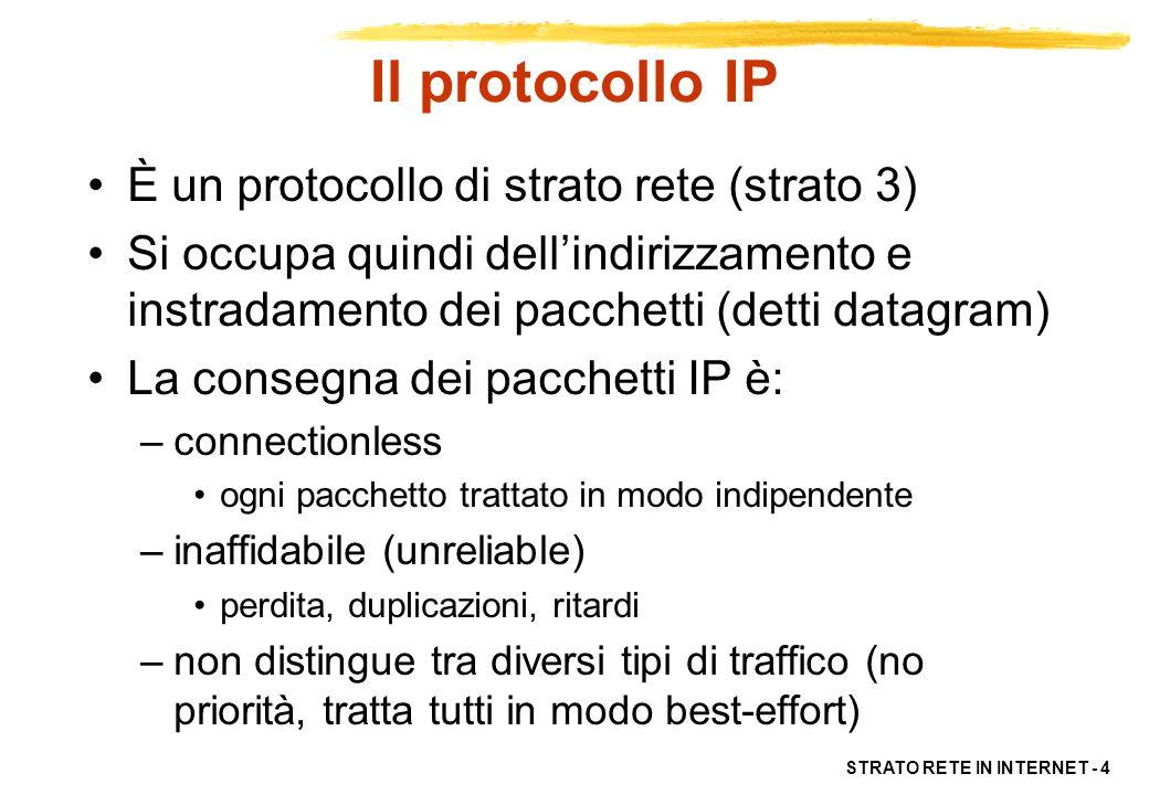 Il protocollo IP È un protocollo di strato rete (strato 3)