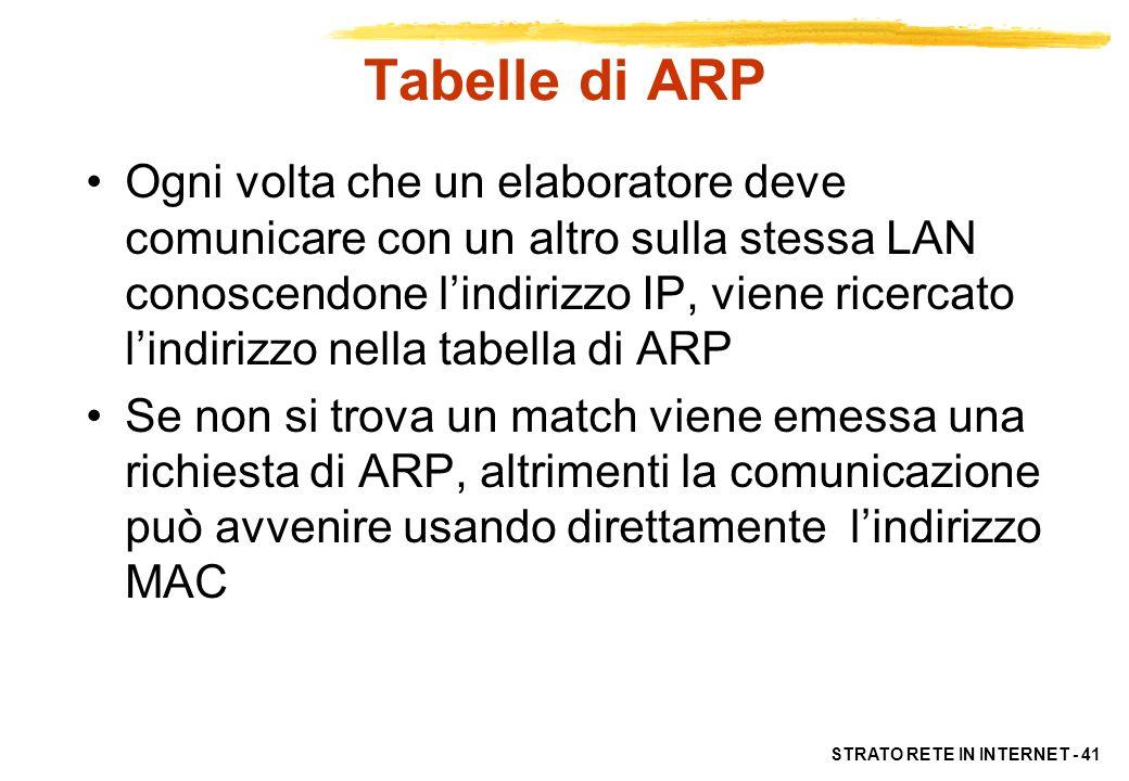 Tabelle di ARP