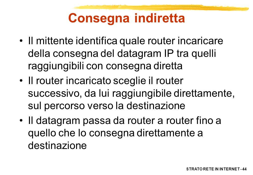 Consegna indirettaIl mittente identifica quale router incaricare della consegna del datagram IP tra quelli raggiungibili con consegna diretta.