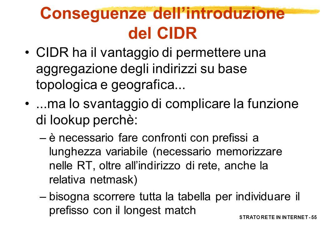 Conseguenze dell'introduzione del CIDR