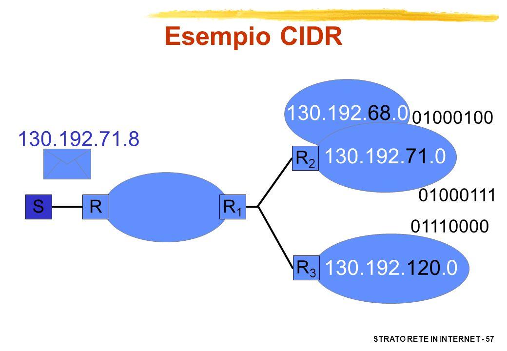 Esempio CIDR 130.192.68.0. 01000100. 130.192.71.0. 130.192.71.8. R2. 01000111. S. R. R1. 01110000.