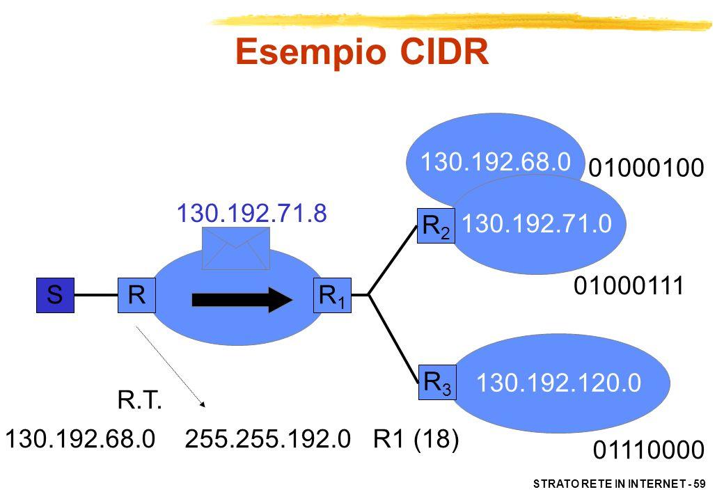 Esempio CIDR 130.192.68.0. 01000100. 130.192.71.0. 130.192.71.8. R2. 01000111. S. R. R1. 130.192.120.0.