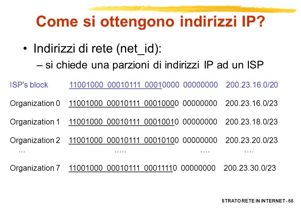 Come si ottengono indirizzi IP