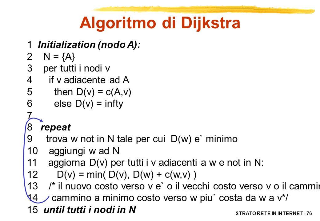 Algoritmo di Dijkstra 1 Initialization (nodo A): 2 N = {A}