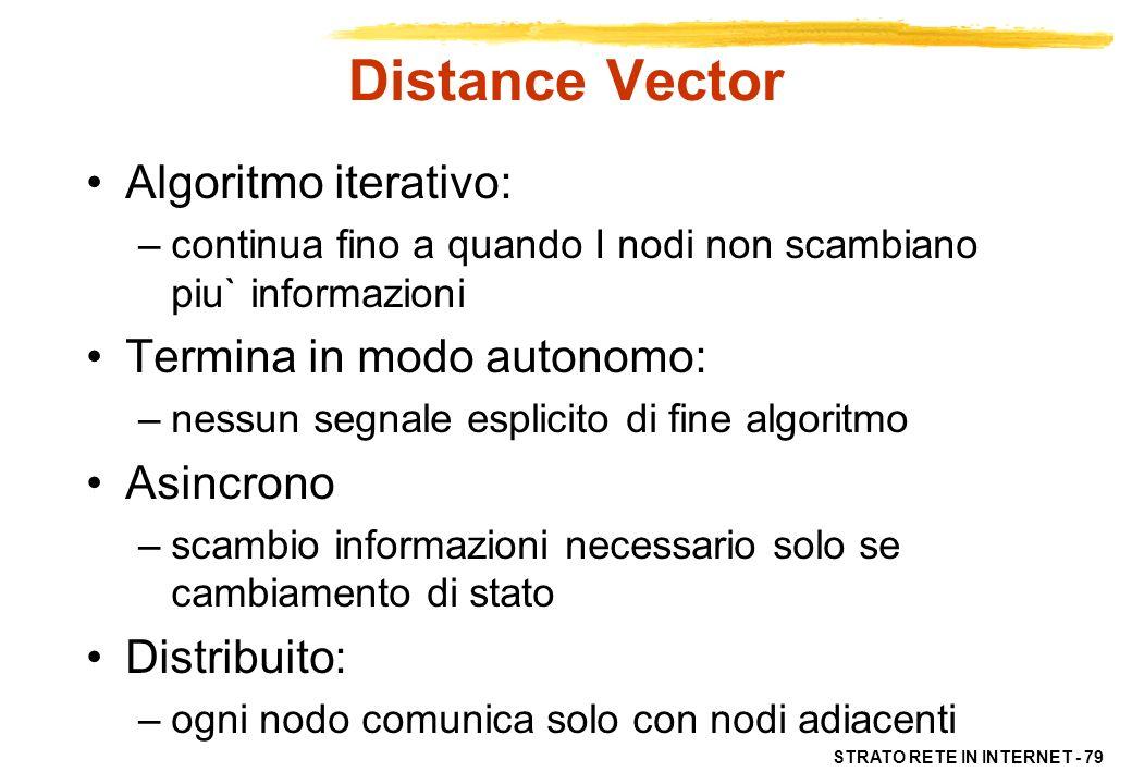 Distance Vector Algoritmo iterativo: Termina in modo autonomo: