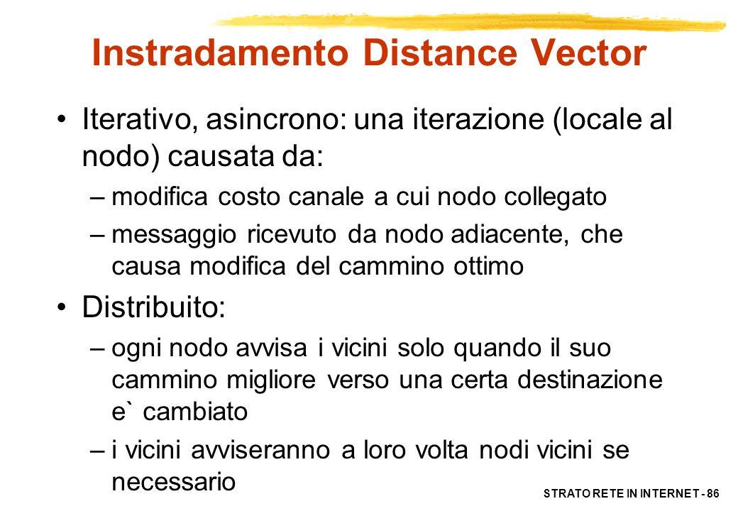 Instradamento Distance Vector