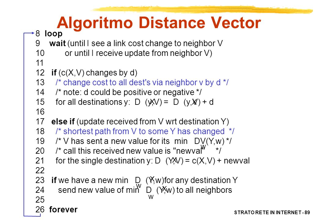 Algoritmo Distance Vector