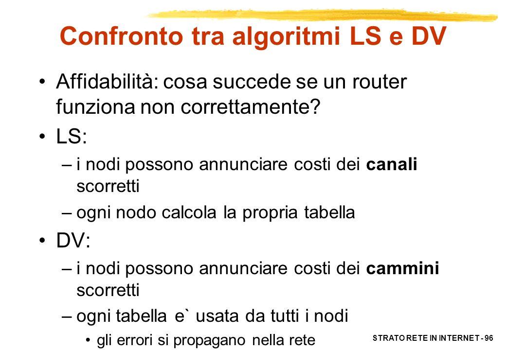 Confronto tra algoritmi LS e DV