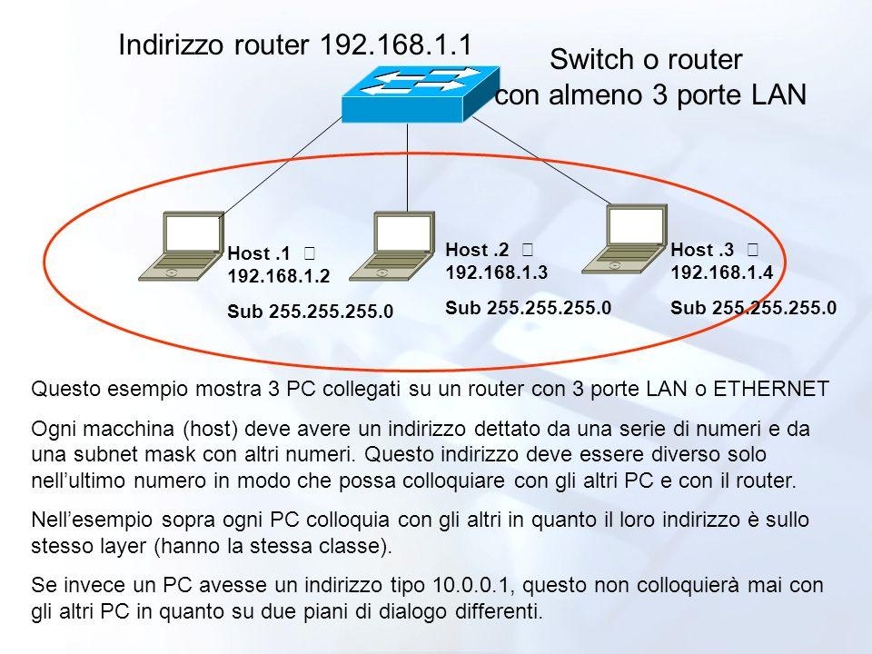 Indirizzo router 192.168.1.1 Switch o router con almeno 3 porte LAN