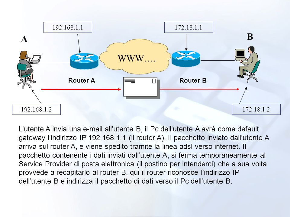 192.168.1.1172.18.1.1. B. A. WWW…. Router A. Router B. 192.168.1.2. 172.18.1.2.