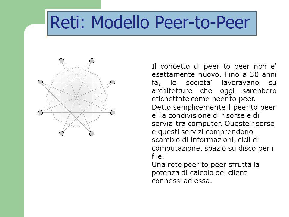 Il concetto di peer to peer non e esattamente nuovo