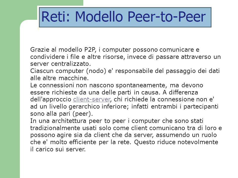 Grazie al modello P2P, i computer possono comunicare e condividere i file e altre risorse, invece di passare attraverso un server centralizzato.