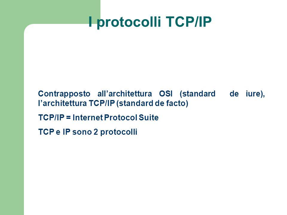 I protocolli TCP/IP Contrapposto all'architettura OSI (standard de iure), l'architettura TCP/IP (standard de facto)